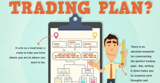 Things you need to develop a perfect trading plan